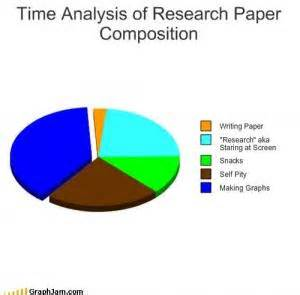 Organization of the study in research proposal